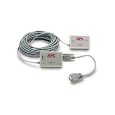 APC AP9825 electriciteitssnoer