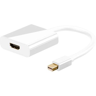 Microconnect : Mini Displayport-HDMI - (15cm) - Wit