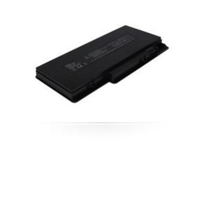 CoreParts MBI51345 Notebook reserve-onderdelen