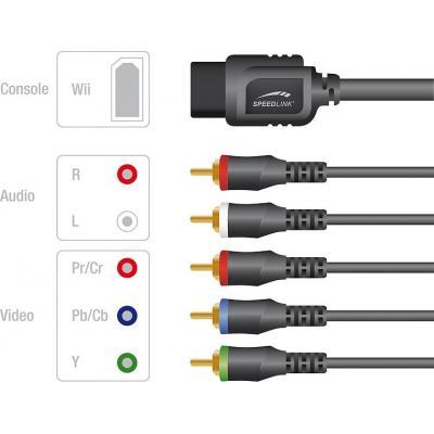 Roccat spel accessoire: Speedlink, Component Kabel (Zwart)  Wii