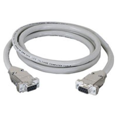 Black Box EDN12H-0075-FF Seriële kabels