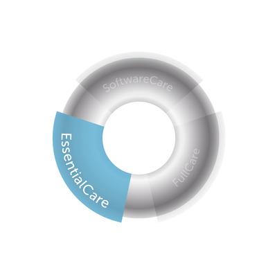 Barco EssentialCare Garantie