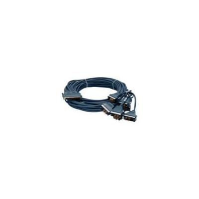 Cisco netwerkkabel: DTE mode—Molex LFH 200-pin connector and 34-pin Winchester-type V.35 receptacle