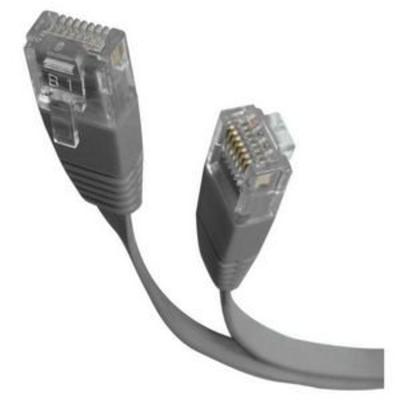 Cisco CAB-DV10-8M= Netwerkkabel