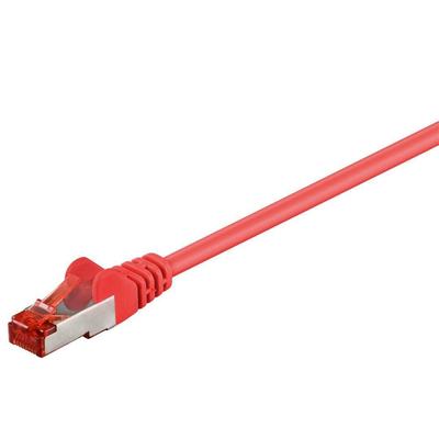 Microconnect 0.25m Cat6 RJ-45 Netwerkkabel