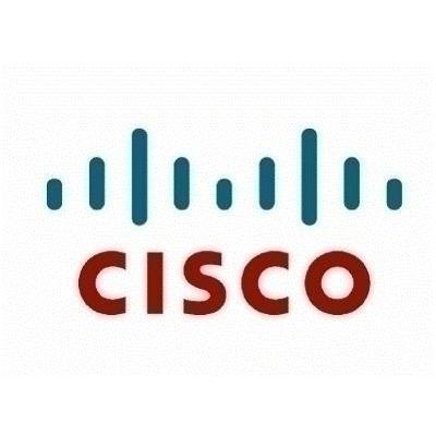 Cisco 2800 Advanced Enterprise Services Besturingssysteem