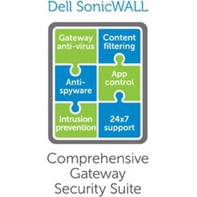 SonicWall firewall software: Gateway Anti-Malware