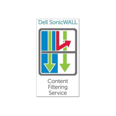 Dell firewall software: SonicWALL Content Filtering