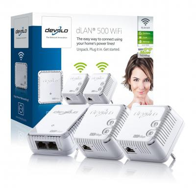 Devolo netwerkkaart: dLAN 500 WiFi - Wit