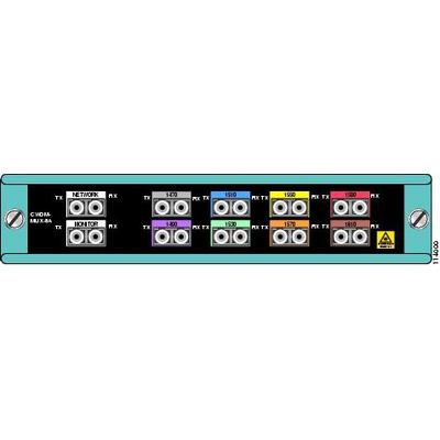 Cisco CWDM-MUX8A= Wave division multiplexer