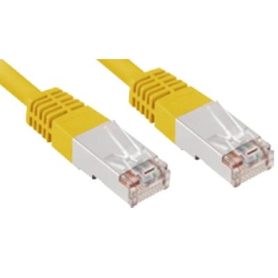 Sharkoon 4044951017737 UTP-kabels
