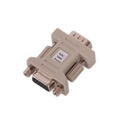 Raritan VGA, 1600x1200px, White Kabel adapter - Wit