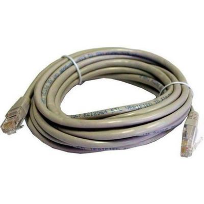 Goobay 50895 UTP-kabels
