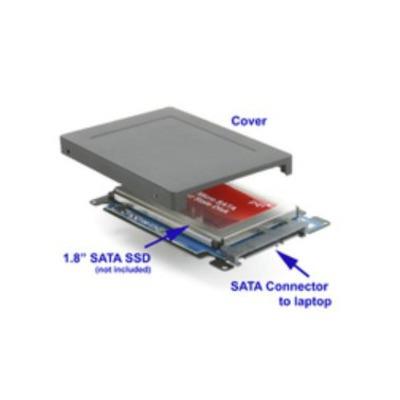 CoreParts KIT502 notebook accessoires