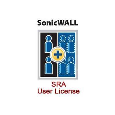 Dell software licentie: SonicWALL E-Class SRA 25 User License - Stackable - HA