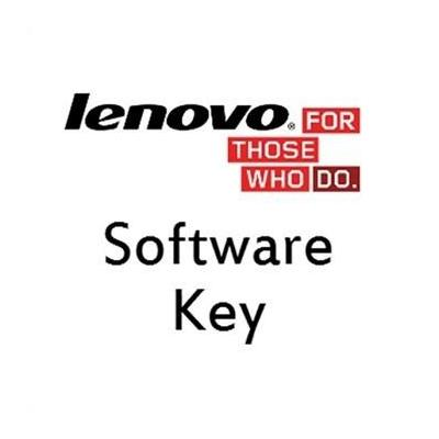 Lenovo software licentie: Turbo Performance