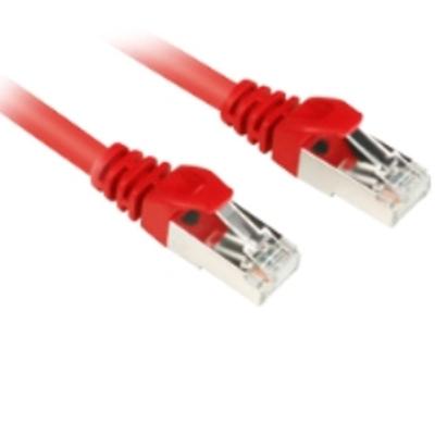 Sharkoon 4044951014897 UTP-kabels