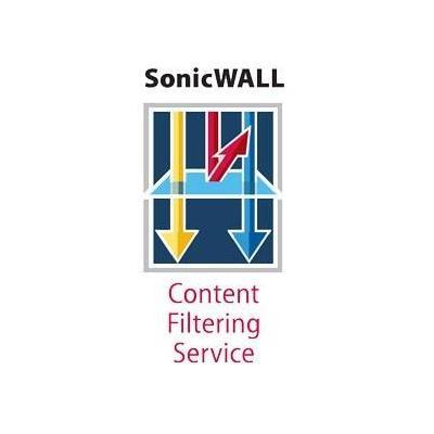 SonicWall 01-SSC-0610 firewall software