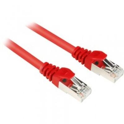 Sharkoon 4044951017843 UTP-kabels