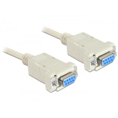 DeLOCK Sub-D9 1.8m Seriele kabel - Grijs