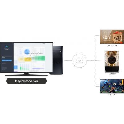Samsung software licentie: MagicInfo Premium-i