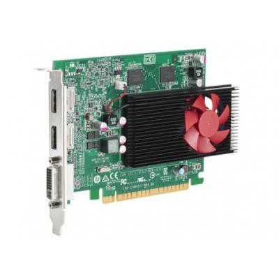 Hp videokaart: AMD Radeon R9 350 PCIe x16 grafische kaart