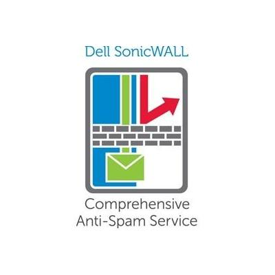 Dell firewall software: SonicWALL Comprehensive Anti-Spam Service
