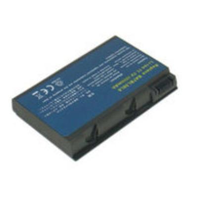 CoreParts MBI55742 Notebook reserve-onderdelen