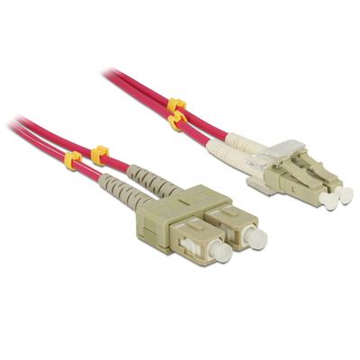 DeLOCK 84680 fiber optic kabel