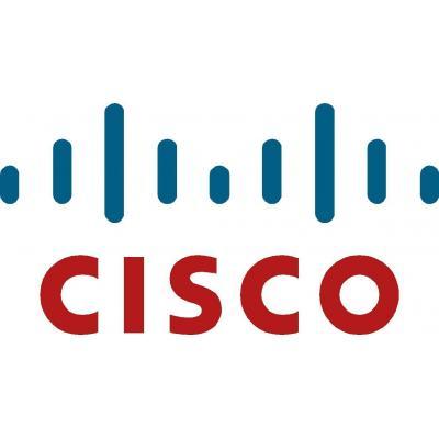 Cisco garantie: IOS Content Filtering