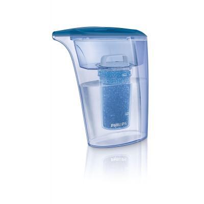 Philips stoomijzer accessoire: IronCare Waterfilter voor strijkijzers - Blauw, Transparant