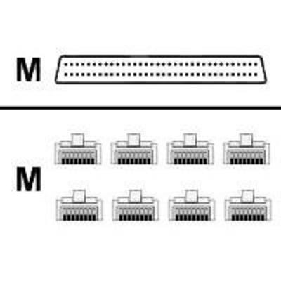 Cisco Cable 8 Lead Octal 68 pin - 8 RJ45 Netwerkkabel - Zwart