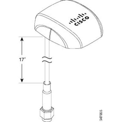 Cisco antenne: 4G Indoor/Outdoor Active GPS Antenna - Zwart