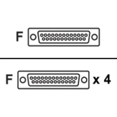 Cisco High-Density Synchronous/Asynchronous Cable 4-port EIA-232 DCE 3m Netwerkkabel