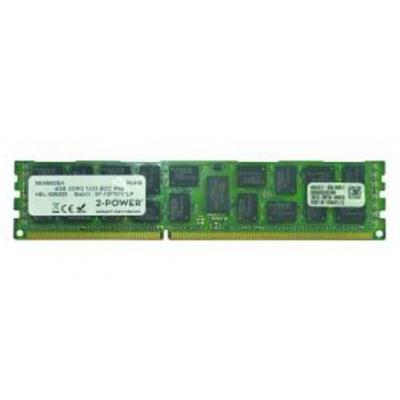 2-Power 2PCM-44T1483 RAM-geheugen