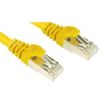 Sharkoon 4044951017829 UTP-kabels