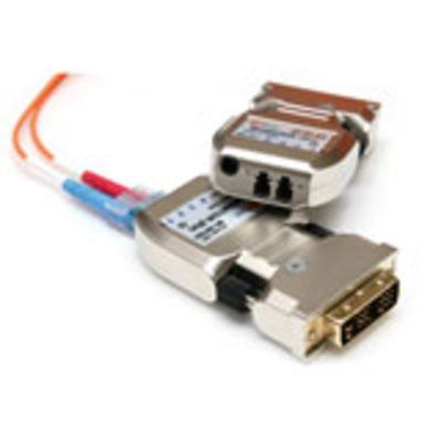 Opticis M1-201DA-TR console extender