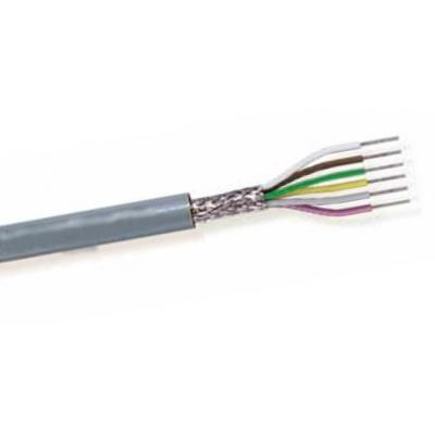 Tasker signaal kabel: TASR-C8015 - Grijs