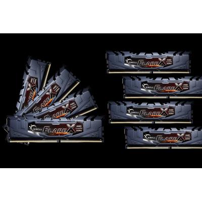 G.Skill F4-2933C14Q2-64GFX RAM-geheugen