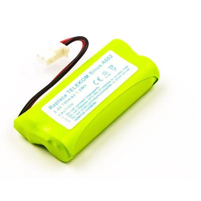 CoreParts MBCP0029 - Geel