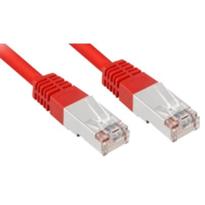 Sharkoon 4044951017751 UTP-kabels