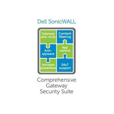 Dell firewall software: SonicWALL SonicWALL Comprehensive Gateway Security Suite