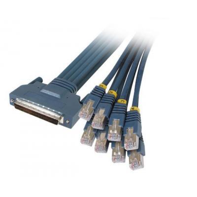 Cisco CAB-DFC-OCTAL-1MM= netwerkkabel