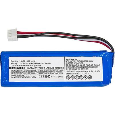CoreParts MBXSPKR-BA032 Reserveonderdelen voor AV-apparatuur