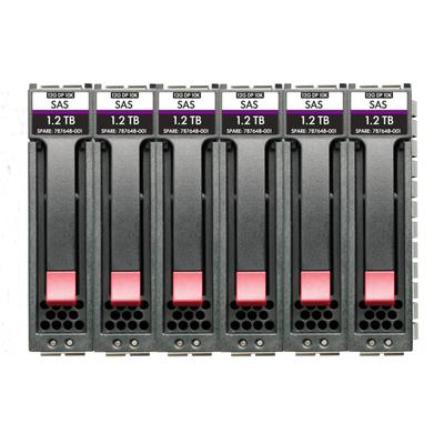 Hewlett Packard Enterprise R0Q64A interne harde schijven