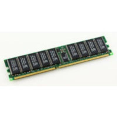 CoreParts 2Gb kit DDR 266MHz ECC/REG RAM-geheugen