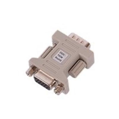 Raritan VGA, 1024x768px, White Kabel adapter - Wit