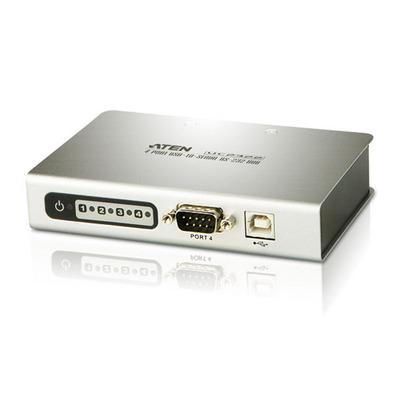 Aten UC2324 interface hubs