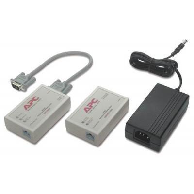APC AP9825I kabel
