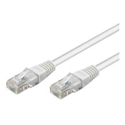 Goobay 0.25m 2xRJ-45 Cable Netwerkkabel - Wit